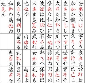 Hiragana - japanische Schrift